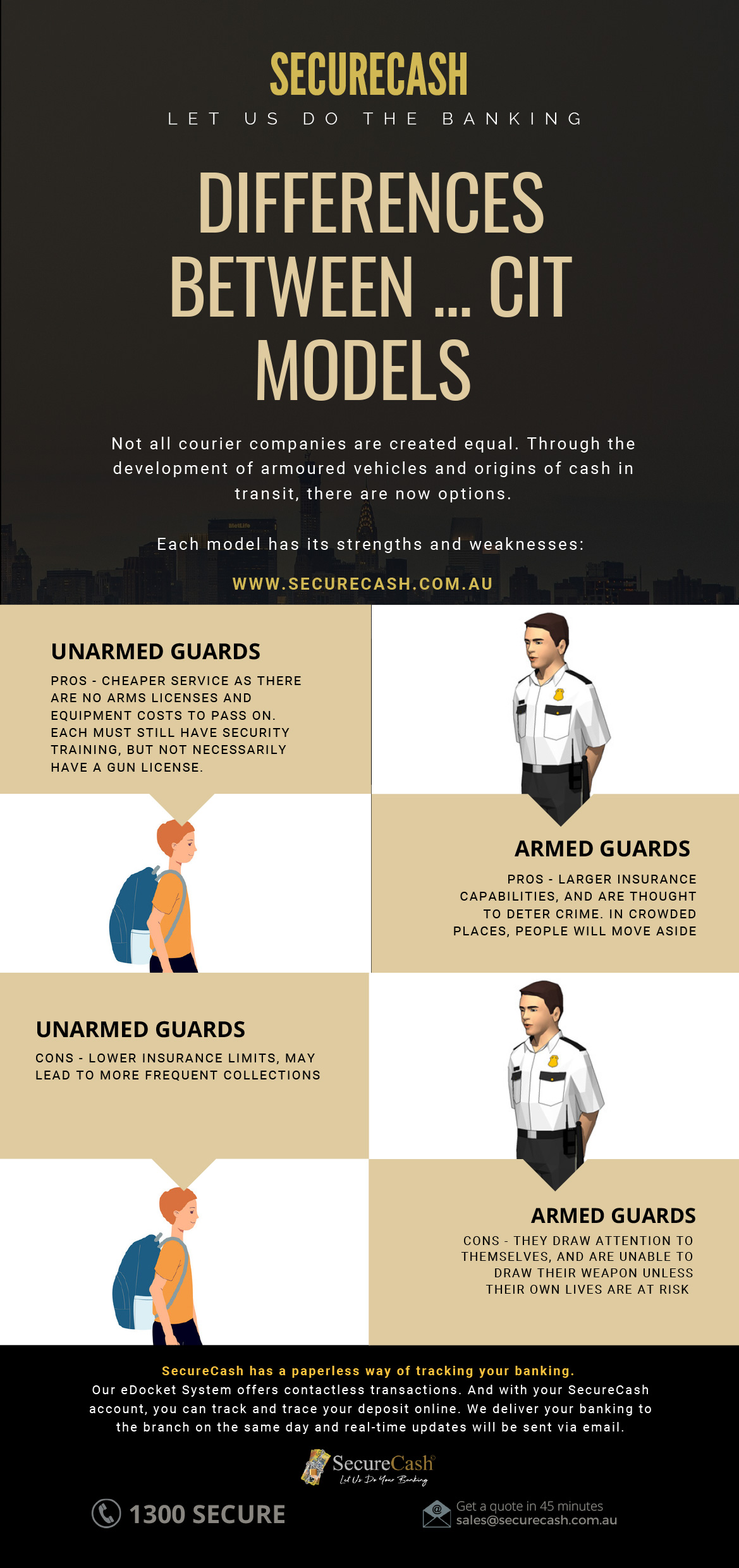 Differences Between... CIT Models Infographics